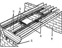 Виготовлення сходів з тятивами