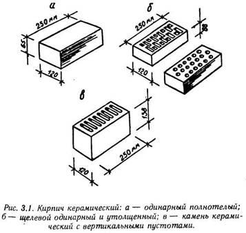 Кам'яні матеріали природного і штучного походження