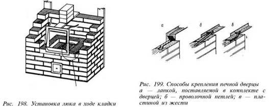 Кладка стін, труб, камінів