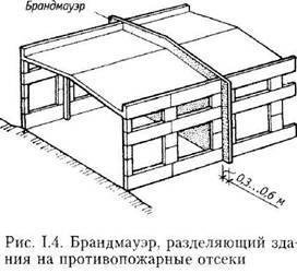 Класифікація будівель