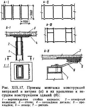 Конструкції вікон, вітражів і вітрин