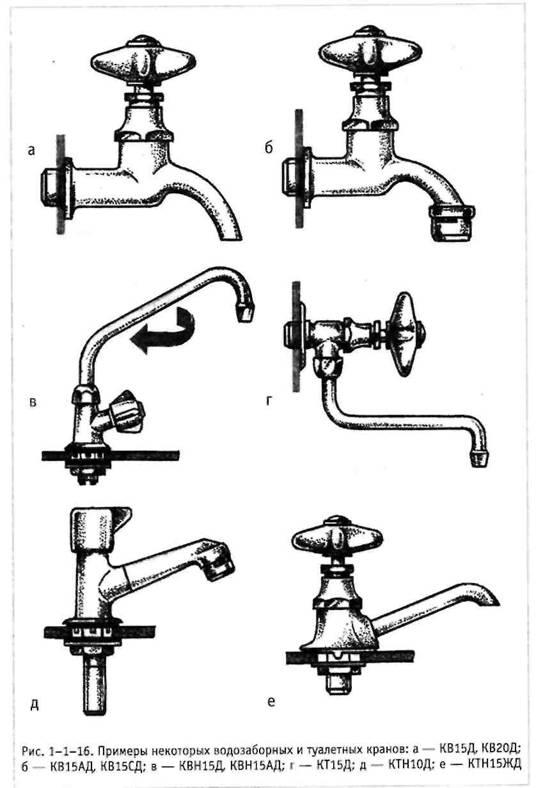 Крани. Крани водорозбірні І туалетні