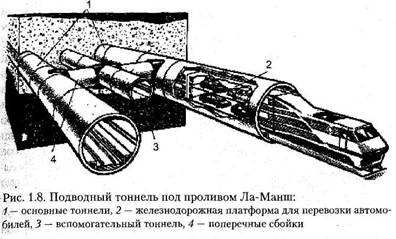 Короткий історичний огляд підземного будівництва в світі. Частина 3