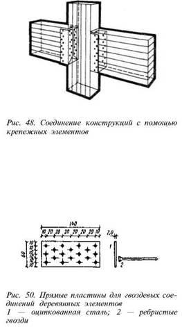 Покрівля та конструкції перекриттів