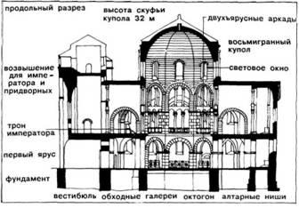 Культові приміщення