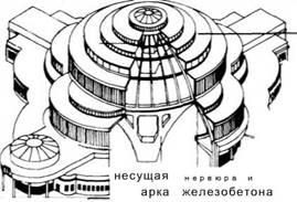 Куполи. XX століття