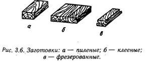 Лесо, пиломатеріали. Вироби з деревини. Скло.
