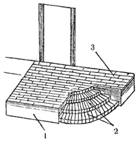 Сходи з готових бетонних блоків
