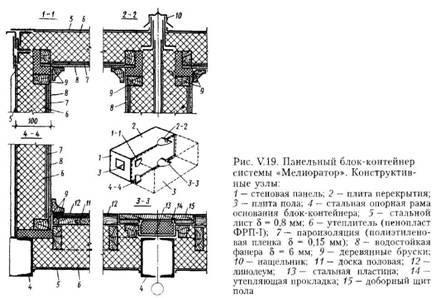 Малоповерхові будівлі з полегшених панелей