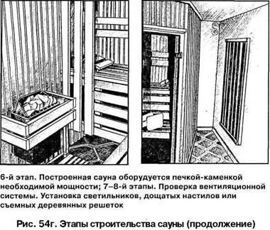Міні-парна у квартирі