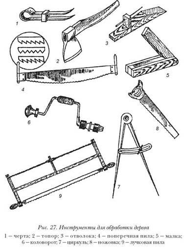 Набір інструментів для конопатних робіт