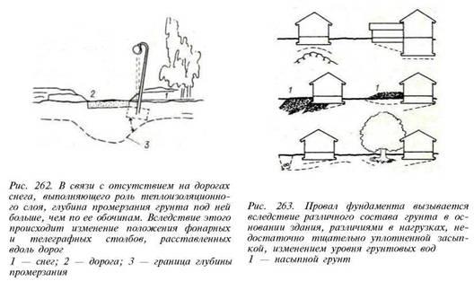 Найбільш поширені помилки при будівництві дерев'яних будинків