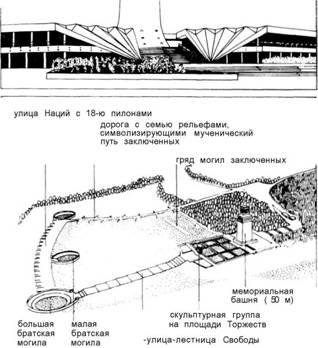 Зовнішні сходи і_ тераси. XX _ століття