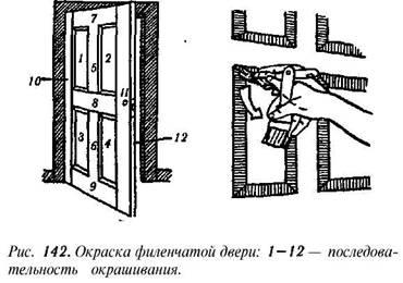 Фарбування дверей і вікон