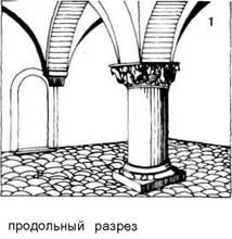 Опори. Романський період