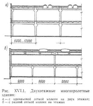 Особливості проектування багатоповерхових виробничих будівель