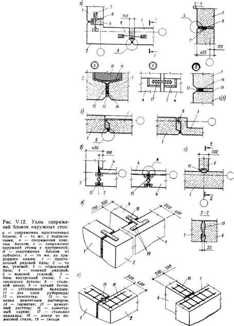 Остови зі стінами з великих блоків, деталі