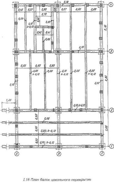 План балок цокольного перекриття