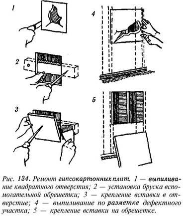 Підготовка стін і стель до забарвлення