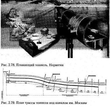 Підводні тунелі