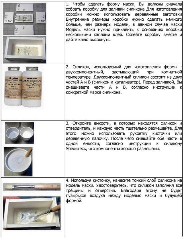 Поліуретанові і силіконові компаунди
