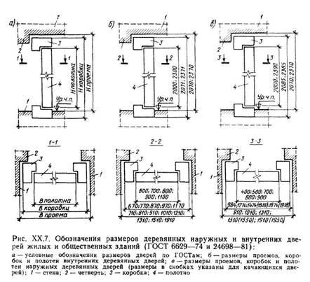 Застосування стандартних виробів в масовому будівництві