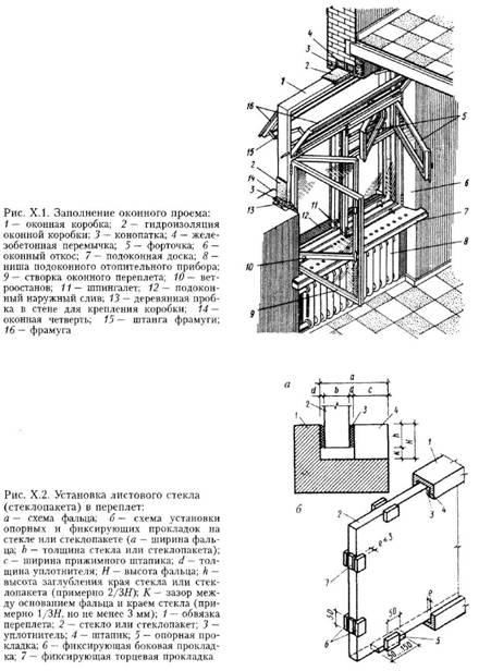 Принципи проектування світлопрозорих огороджень у палітурках. Вікна цивільних будівель