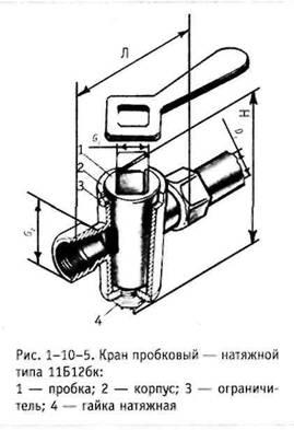 Коркові натяжні крани для газопроводів