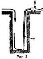 Найпростіший спосіб пристрою колодязів