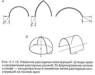 Розпірні тектонічні системи