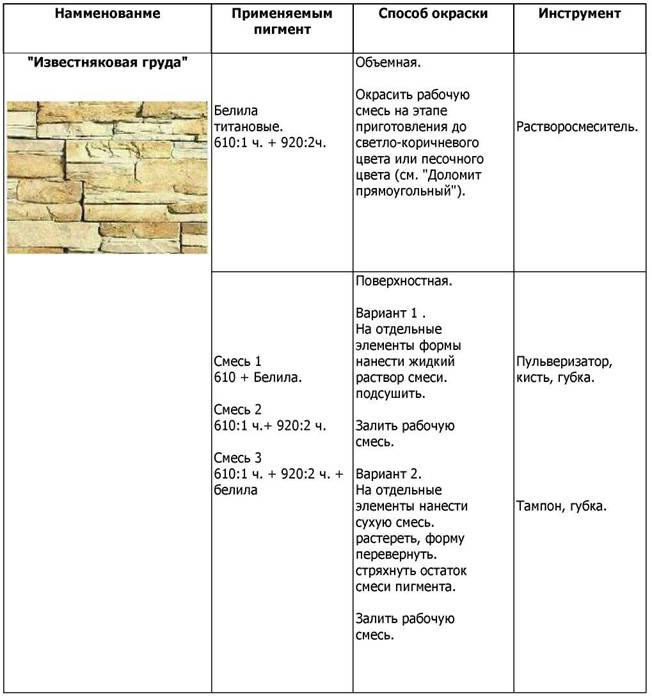 Різновиди забарвлення штучного каменю