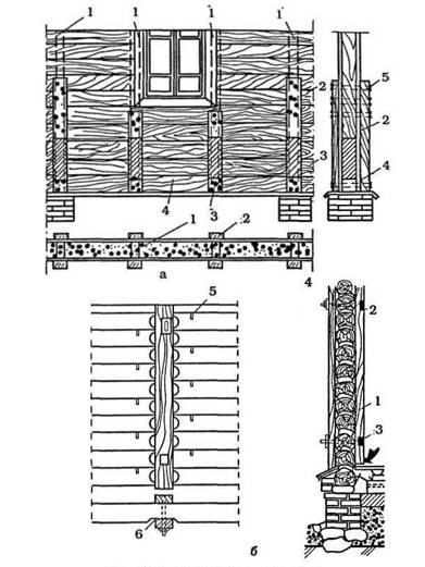 Ремонт дерев'яних стін