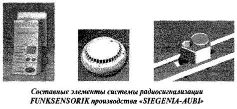 Системи сигналізації