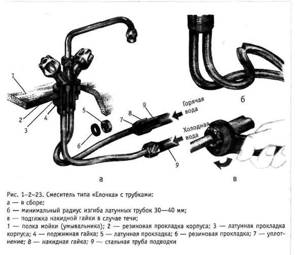 Змішувач типу Ялинка з трубками