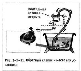 Змішувачі з золотниковими перемикачами ванна-душ