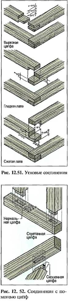 З'єднання дерев'яних елементів