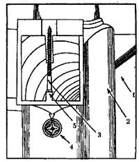 Способи з'єднання деталей дерев'яних сходів