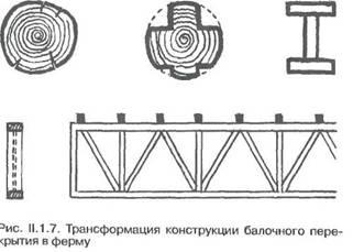 Стійко-балочна система
