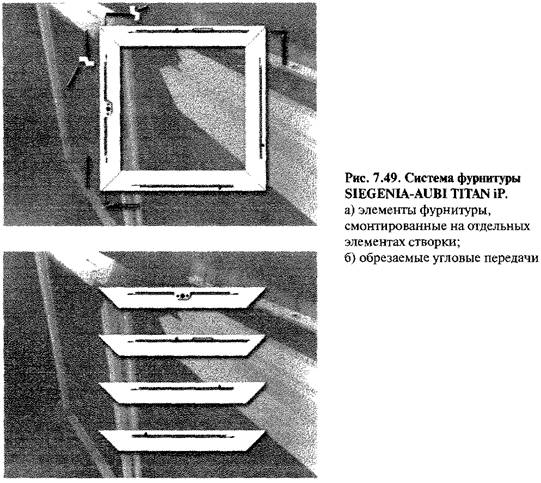 Технологічні особливості установки фурнітури на віконних конструкціях