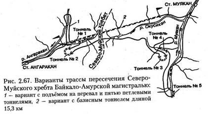 Тунелі гірського типу