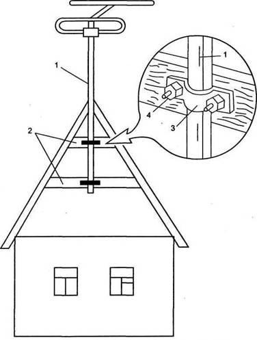 Установка антен на черепичних дахах