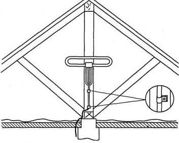 Установка антен в горищних приміщеннях