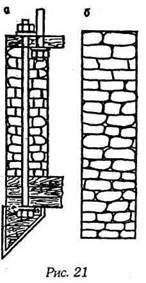 Пристрій колодязів з каменю