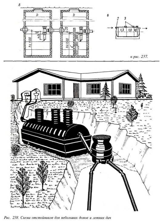 Водопостачання, каналізація, видалення відходів і сміття