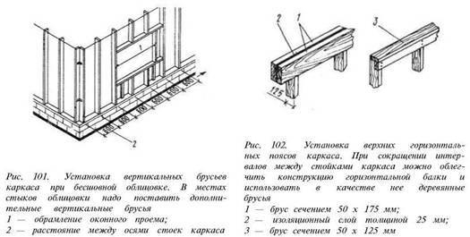 Зведення дерев'яного каркаса