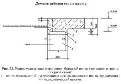 Зведення фундаментів в складних умовах. Сейсмостійкість фундаментів