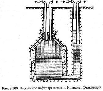 Сховища нафти, газу і нафтопродуктів
