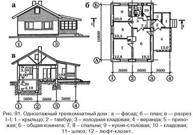 Закладення бетонної основи малоповерхового будинку